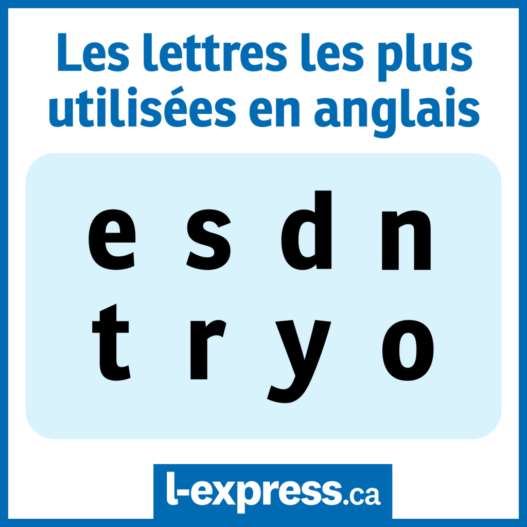 Les lettres les plus utilisées en anglais