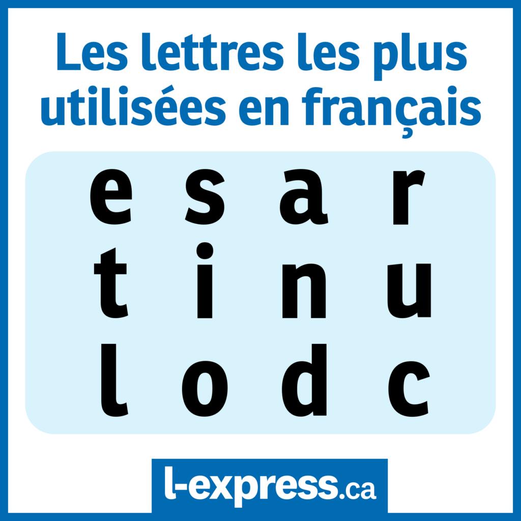 Les lettres les plus utilisées en français