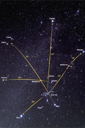 Les directions d'Orion (p. 13).