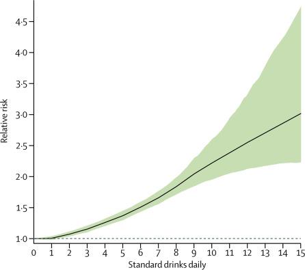 DDR-verre-alcool-graphique