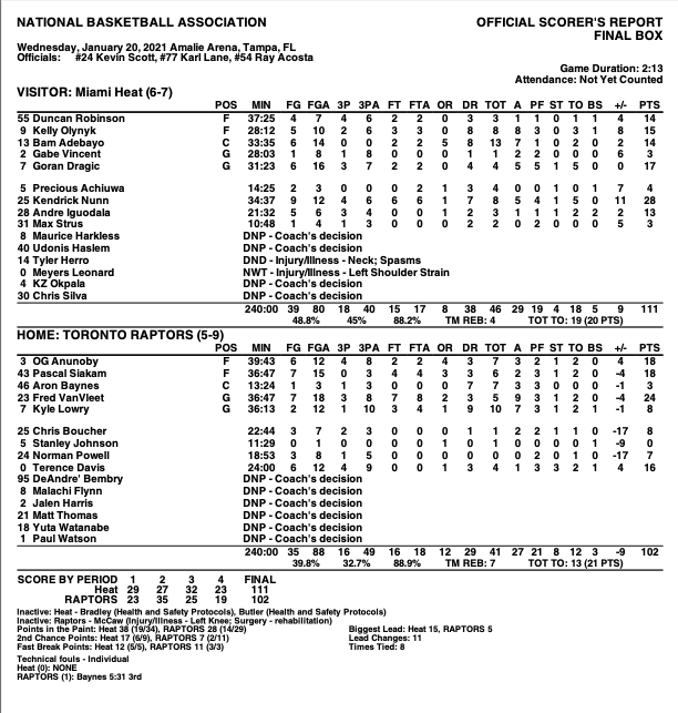 stats Raptors Heat