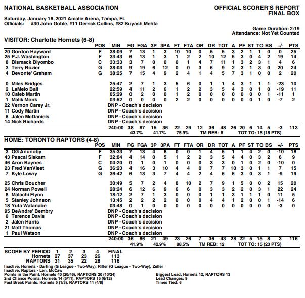 Stats Raptors Hornets 2