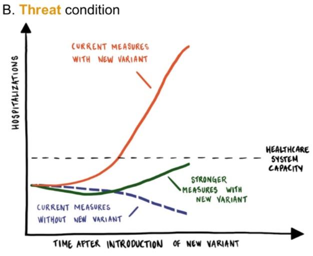 pandemie-espoir-crainte-tableau1