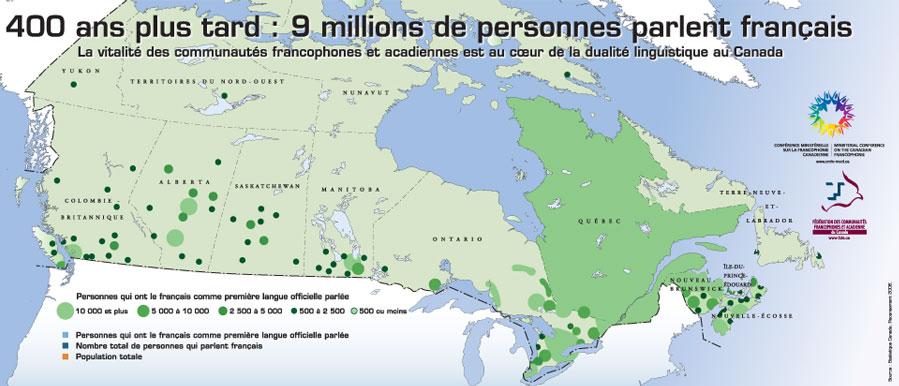français au Canada